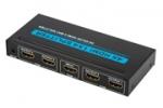 4Kx2K HDMI splitter 4-weg versie 2.0