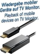USB type C naar HDMI
