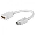 mini DVI-steker naar HDMI contra